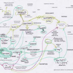 Cartographie pour des conversations partagées